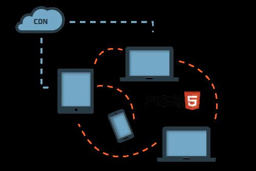 Peer-to-peer streaming with Nimble Streamer - WMSPanel